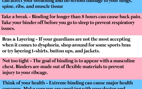 Safe Binding
