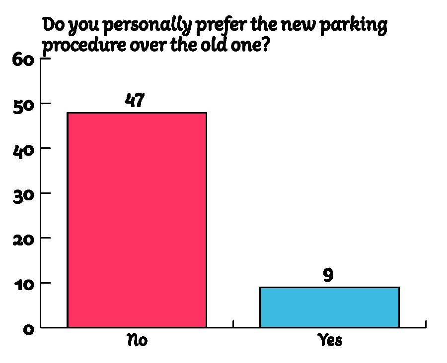 ParkingPoll_02