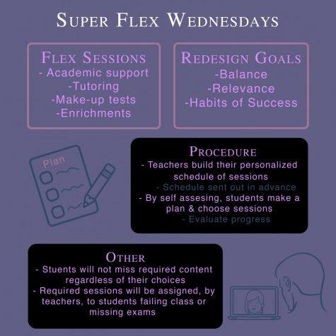 Super Flex Wednesdays
